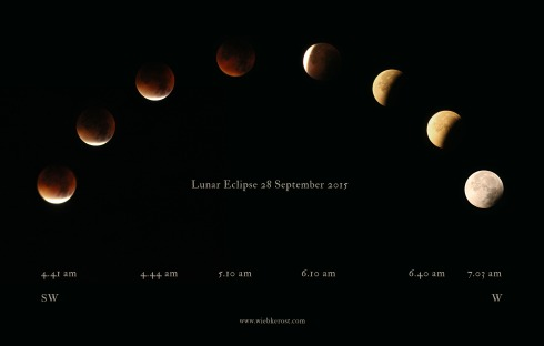 Stages of the lunar eclipse, 28 September 2015, as visible from Sternwarte Radebeul